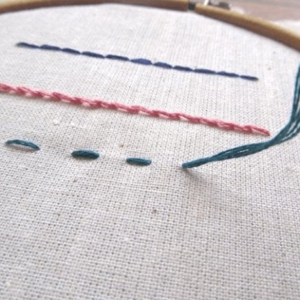 Using Straight Stitch in Embroidery